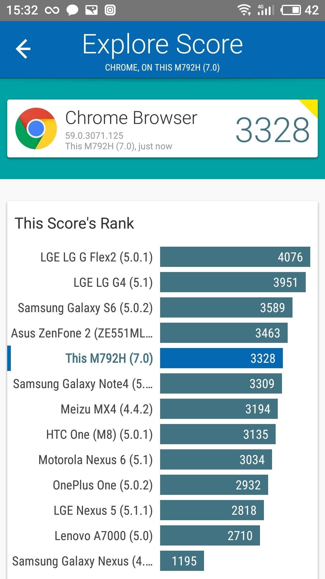 Foto de Meizu Pro 7 benchmarks (7/10)