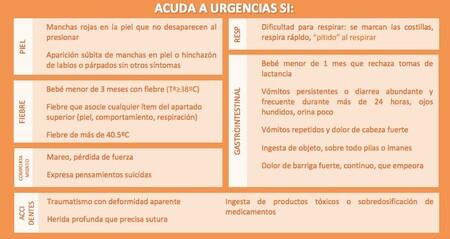 urgencias-pediatria