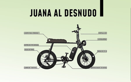 Juana Bikes Bicicletas Electricas