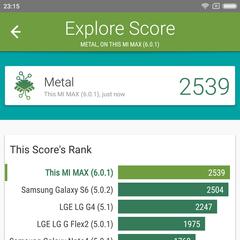 Foto 13 de 34 de la galería xiaomi-mi-max-benchmarks en Xataka Android