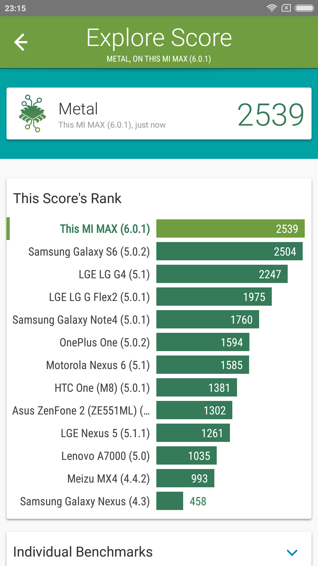 Foto de Xiaomi Mi Max, benchmarks (13/34)