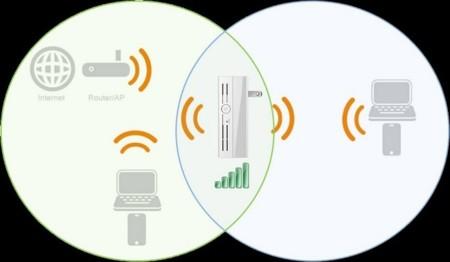 D-Link colocacion WiFi Extender