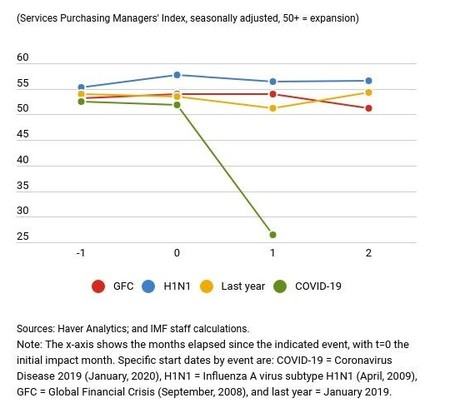 Gg Coronavirus Chart 1 2