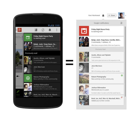 Google+ Notificaciones