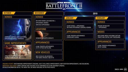 Star Wars Battlefront Ii Hoja Ruta