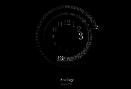 Orbiting numbers, muestra la hora con un elegante salvapantallas
