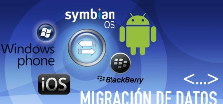 Migración de datos entre smartphones: Windows Phone 7