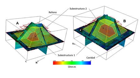 Investigadores descubren una pirámide dentro del Castillo de Chichén Itzá