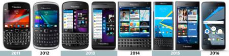 BlackBerry evolución