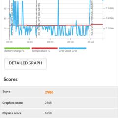 Foto 5 de 14 de la galería benchmarks-oukitel-k6000-mediatek-6535p en Xataka Android