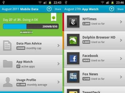 Onavo, la aplicación para reducir el consumo de datos llega a Android