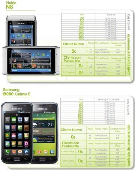 Precio Galaxy S y Nokia N8 con Hits Mobile