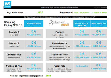 Precios Samsung Galaxy Note 10 A Plazos Con Tarifas Movistar