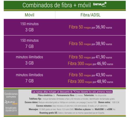 Combinados De Fibra Y Movil Llamaya Septiembre 2019