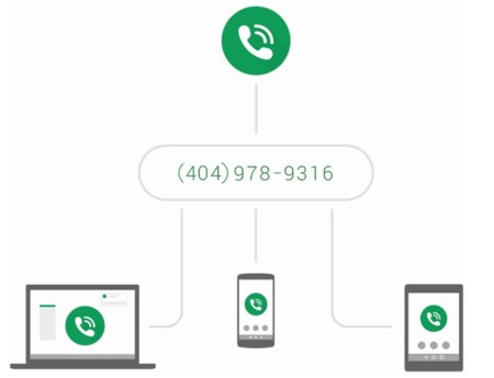 Project Fi Incoming Call