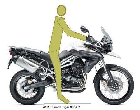 Cycle-Ergo, cómo te queda la moto que te gusta