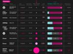 ¿Cuanto necesita vender un músico online para ganarse un sueldo? La imagen de la semana
