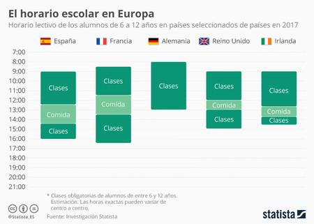 horarios-escolares-europa