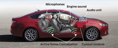 Ford presenta el sistema de cancelación de ruido del Ford Mondeo Híbrido