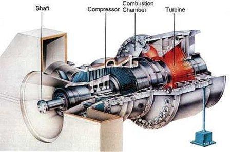 Croquis de una turbina a gas