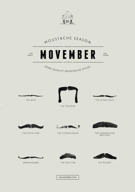bigotes de moda