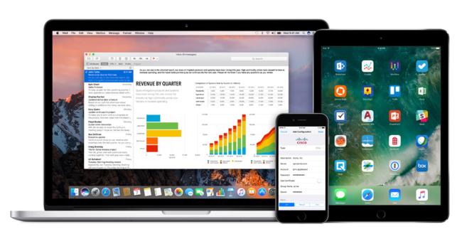 Mac Iphone Ipad
