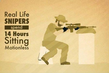 Imagen de la semana: francotiradores profesionales contra los de videojuegos
