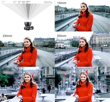Fotografías usando diferente distancia focal