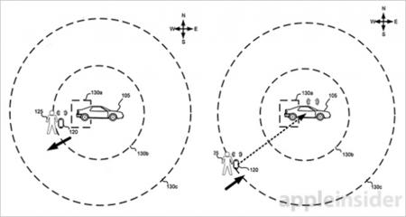 Apple Patente Carplay 01