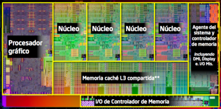 intel core diagram