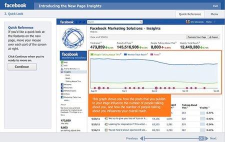 Facebook ofrece un curso gratuito para comprender mejor Page Insights, su nuevo servicio de estadísticas