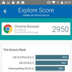 Foto 11 de 14 de la galería pruebas-benchmark-nomu-s30 en Xataka Android