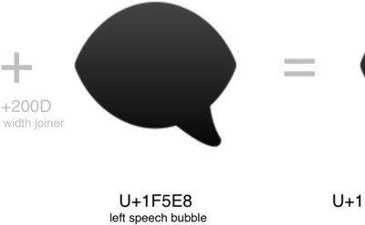 Apple apoya en iOS 9.1 y OSX 10.11.1 la nueva campaña anti-bulling lanzada en los Estados Unidos