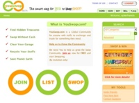YouSwop, compra-venta de artículos de segunda mano a nivel mundial