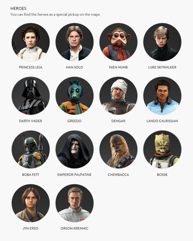 Heroes And Villains Sw Battlefront