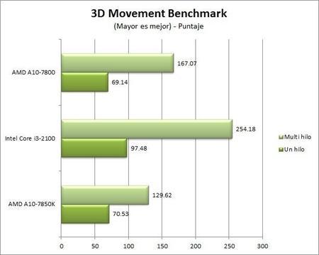 3d_movement.jpg