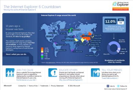 Microsoft quiere llevar la cuota de IE 6 al 1%, misión casi imposible