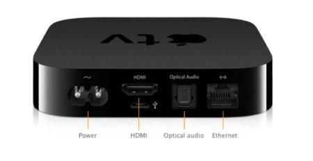 El corazón del Apple TV será iOS 4.2