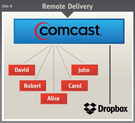 Esta es la propuesta de Mozilla a la FCC para la neutralidad de la red