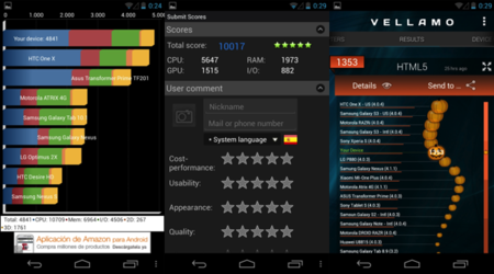 Nexus 4 resultados test