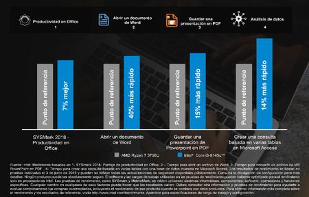 Ba3 Intel Grafico