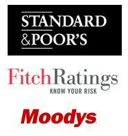 Las empresas de rating todavía siguen, no lideran