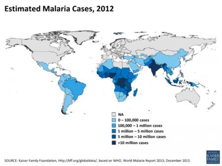 Malaria 2012
