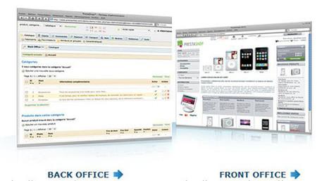 PrestaShop: ideal para implementar la primer tienda online de la empresa