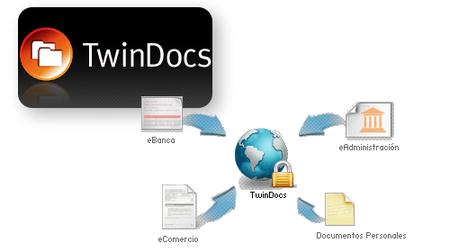 TwinDocs, gestión de documentos oficiales online