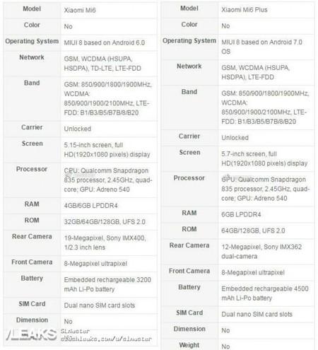 Xiaomi Mi 6 Plus Especificaciones