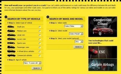 ¿Sabes cuánto de seguro es tu coche?