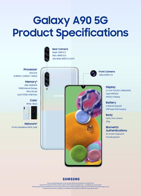Samsung Galaxy A90 5g Especificaciones