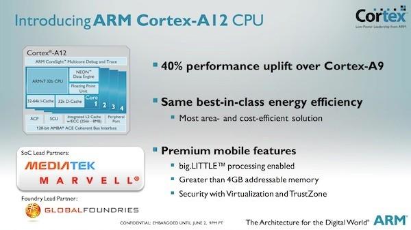 ARM Cortex A-12, un corazón para la futura gama media de tablets y teléfonos