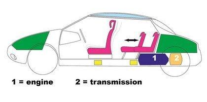 Citroen D5 Concept